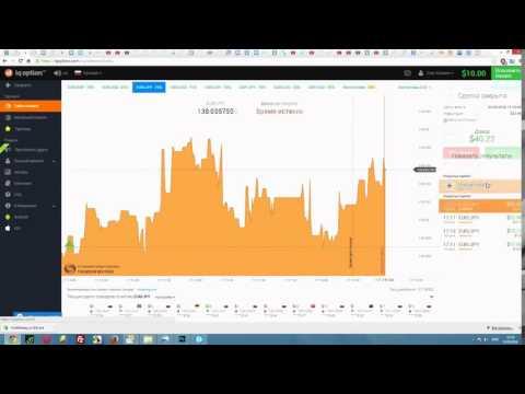 Sneaky investor торговля бинарными опционами на m5 16gb 1