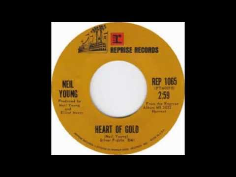 Heart of Gold Neil Young Backing Track