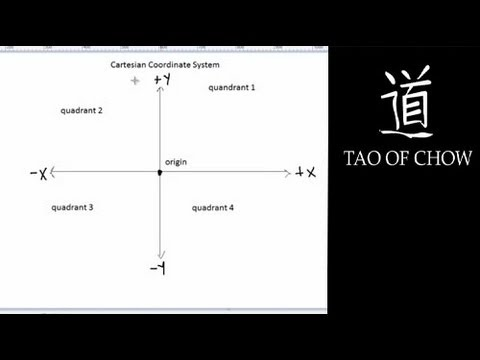 Datums, Coordinate Systems, and Map Projections (GPS) Part 1