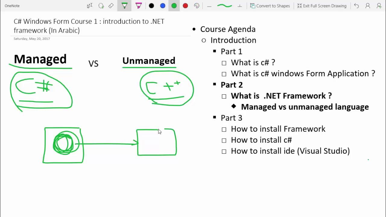 C wfa tutorial 2 what is dotnetframework manged and unmanged c wfa tutorial 2 what is dotnetframework manged and unmanged language pooptronica Images