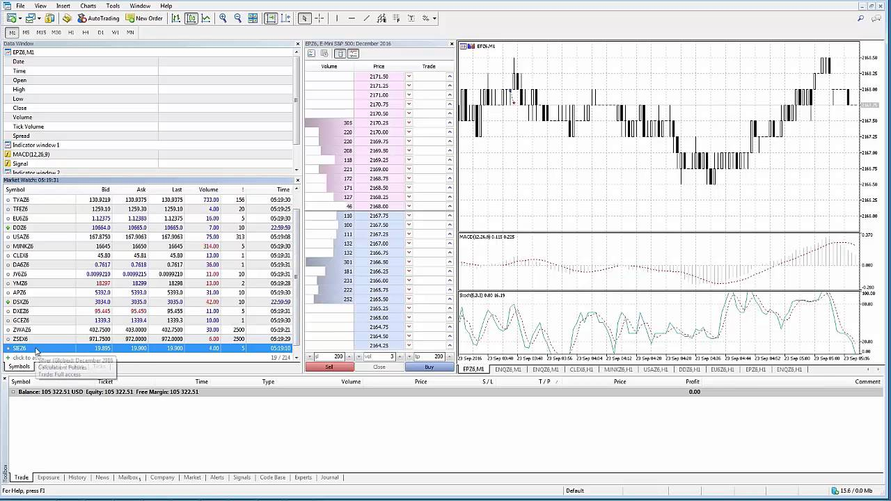 MetaTrader5 | MT5 | Setting up Market Watch