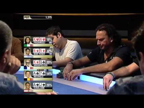Video Casino sanremo
