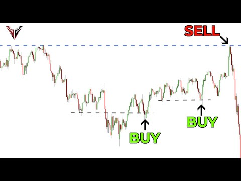 The Most Effective Way To Find Better Trades (My Secret Weapon...)