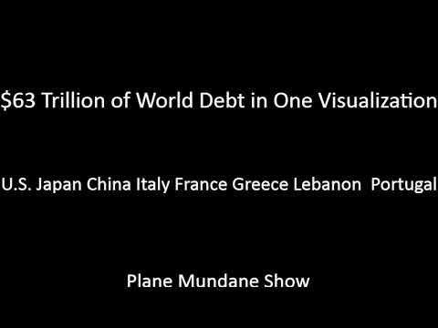 $63 Trillion In Debt In One Picture; 8 Countries;  Debt-To-GDP - Plane Mundane Show