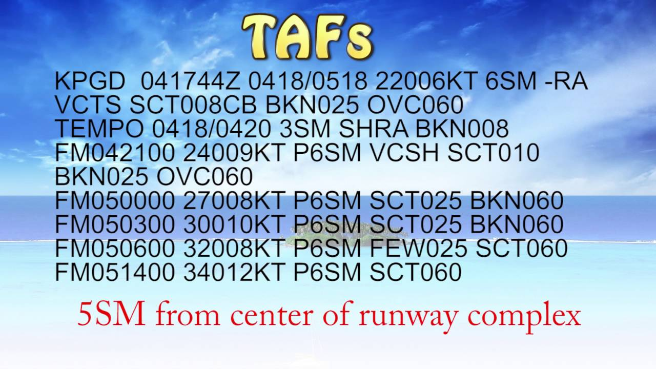 GS: How To Decode METARs and TAFs | Part 1 | The Simple Stuff
