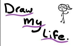 CYB - Draw my life - Ella, Guatemala