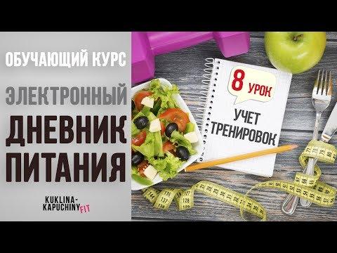 видео: Учет тренировок в электронном дневнике myfitnesspal