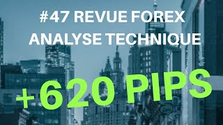 REVUE FOREX ANALYSE TECHNIQUE #47 -9 Mars 2019 MASTER FENG TRADING