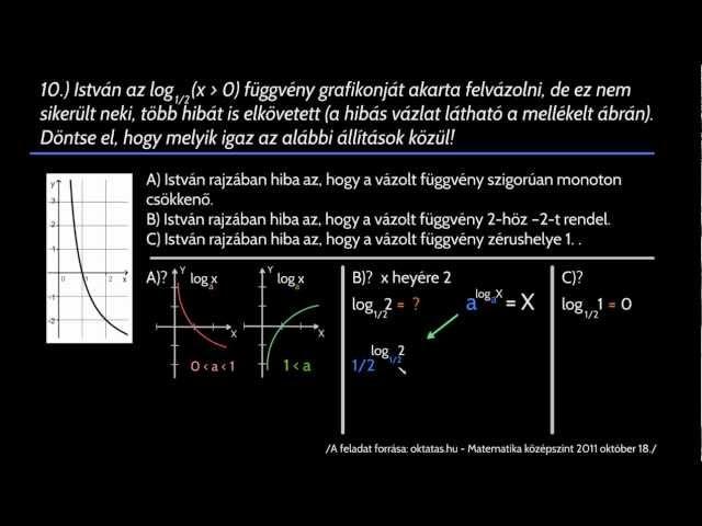 10. feladat - logaritmus függvény
