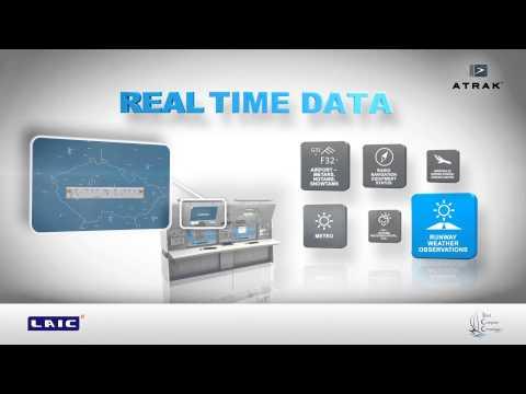 LAIC - Aeronautical Information Management