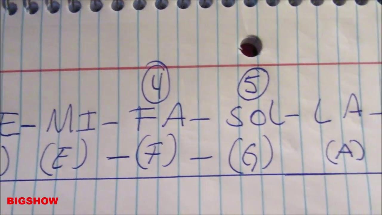 la manera mas facil de conseguir las primeras segundas y terceras de todos los tonos teoria musical.
