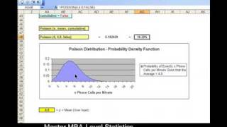 How You Can Use the Poisson Distribution to Solve Problems - and Do It In Excel !