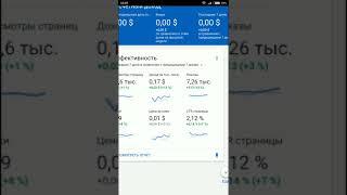 впечатляющие успехи с Google AdSense, $ 1000 в течение 2 месяцев