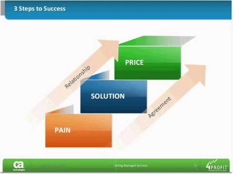 Managed Services: Successfully Selling Managed Services