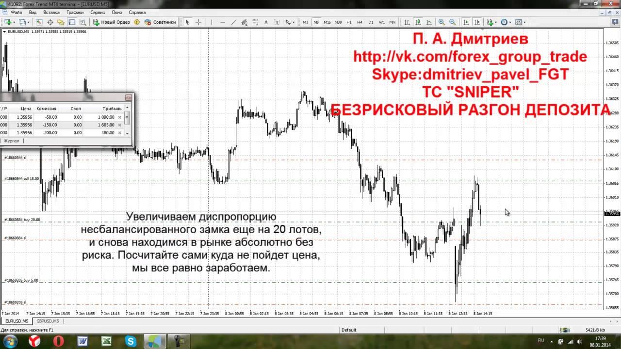 Стратегия снайпер форекс забери у рынка максимум лучшие валюты для торговли на рынке