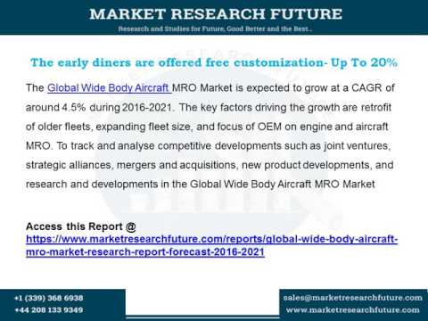 Global Wide Body Aircraft MRO Market Research Report – Forecast to 2021