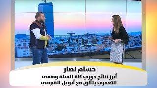 حسام نصار - أبرز نتائج دوري كلة السلة ومسى التعمري يتألق مع أبويل القبرصي