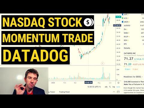 Nasdaq Stock Momentum Trade Review – DataDog ❗