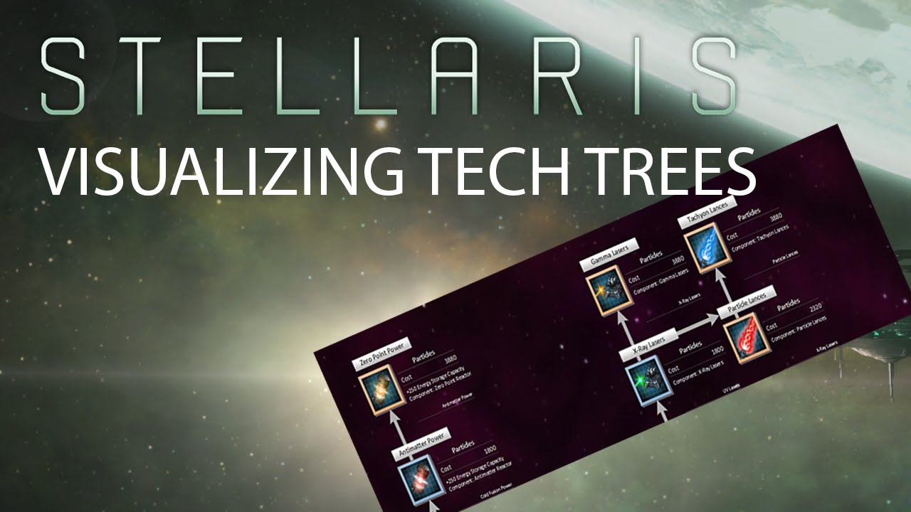 Stellaris Research Tech Trees