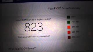 КРЕДИТНАЯ ИСТОРИЯ или ФИНАНСОВАЯ РЕПУТАЦИЯ My credit score  FloridaYalta 05/10/2015