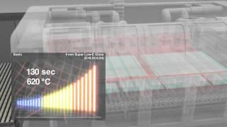 Закаливание стекла на примере оборудования компании Glaston(Закалка стекла - один из важных технологических этапов обработки стекла. Как закаляется стекло и какое..., 2014-01-31T06:39:37.000Z)