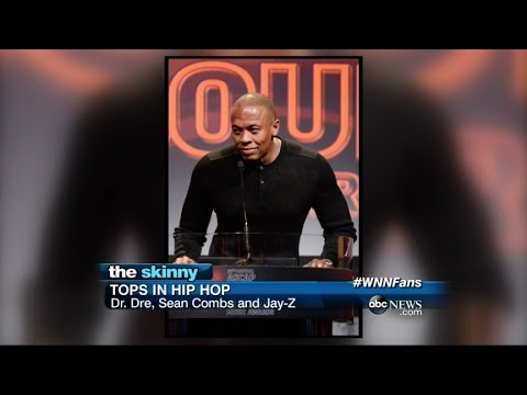 Forbes Magazine Names Top Hip Hop Earners