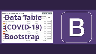 COVID-19 DataTable (API, Flags) with Bootstrap
