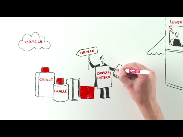 Whiteboard Animated Video: Oracle