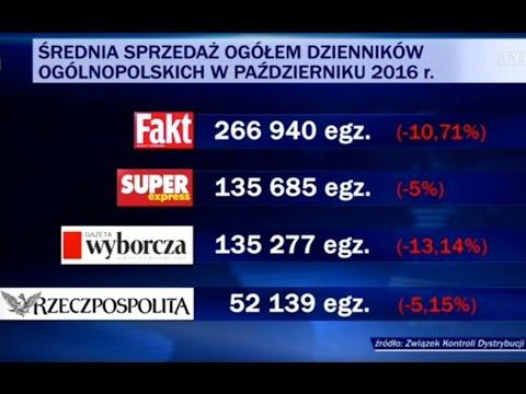 """Dramat dziennikarzy """"Gazety Wyborczej"""" - Materiał Wiadomości TVP"""