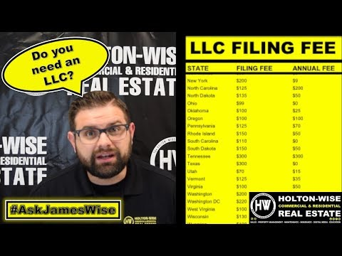 Do you need an LLC when you buy Rental Property? - Ask James Wise 22