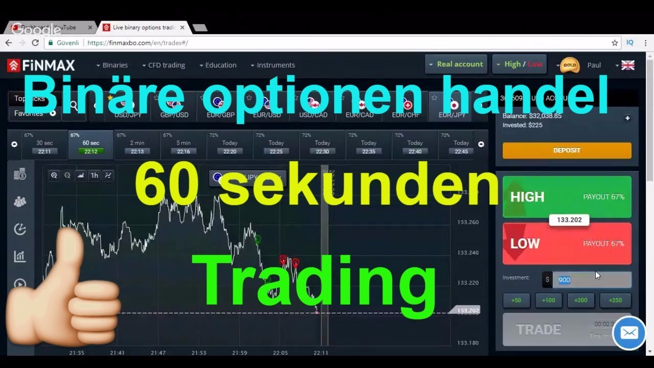 Best binary options trading platform reviews