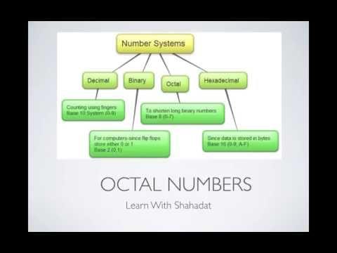 What is octal number or Base 8(অক্টাল সংখ্যা কি)?