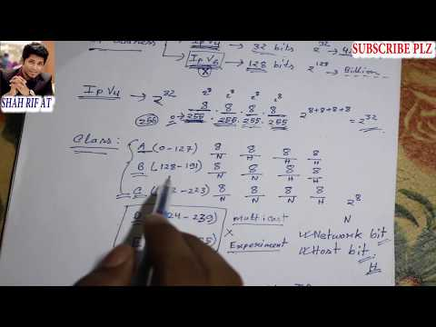 Computer Network CN bangla tutorial-1 | Details of IP addres