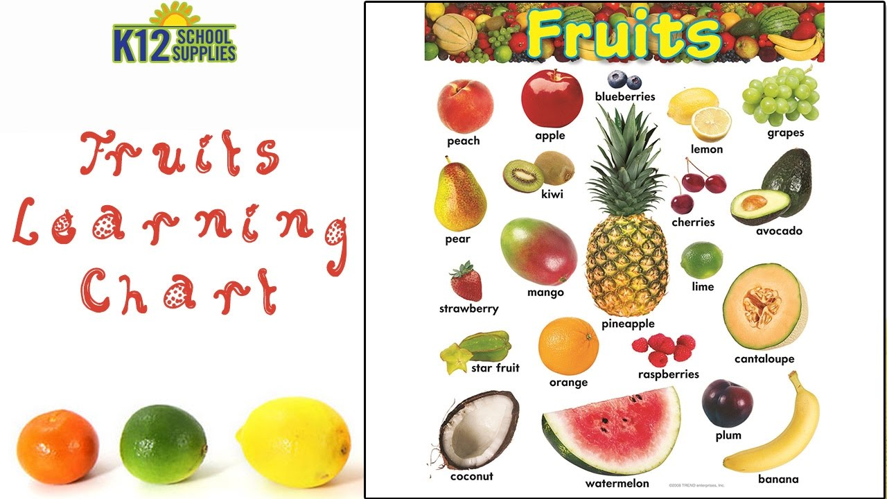 Best List of Fruits - Fruits Name - Teacher Supplies - YouTube