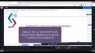 PORQUE AUN NO ERES CONSISTENTE EN FOREX / PSICOTRADING CONCIENTE - T/FX LATINO