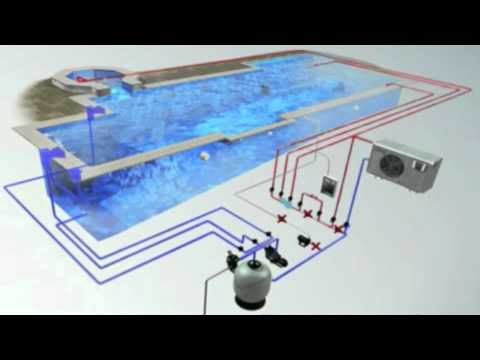 Explication filtration hayward cash piscines youtube for Cash piscine oloron