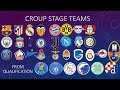 UEFA Champions League 2019/2020 Group Stage Draw Pots