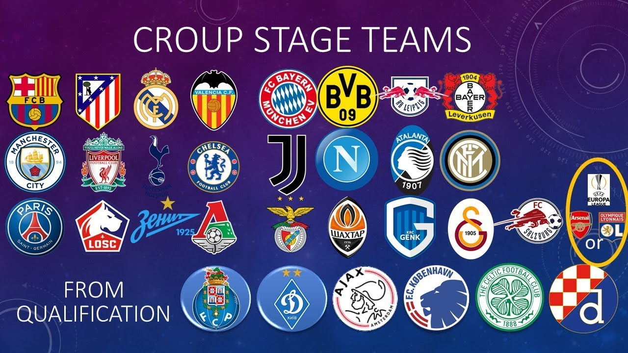 Uefa Champions League 2019 2020 Group Stage Draw Pots