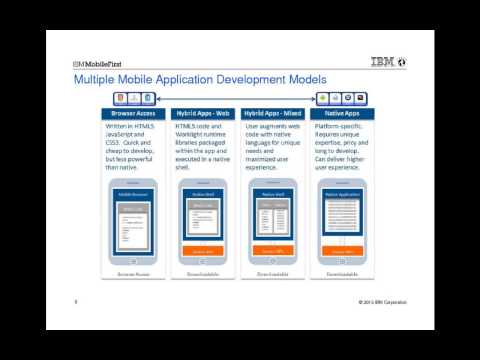 IBM MobileFirst & IBM Worklight