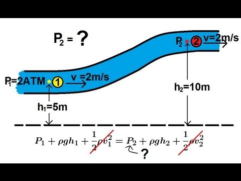 Physics -Fluid Flow (1 of 7) Bernoulli's Equation