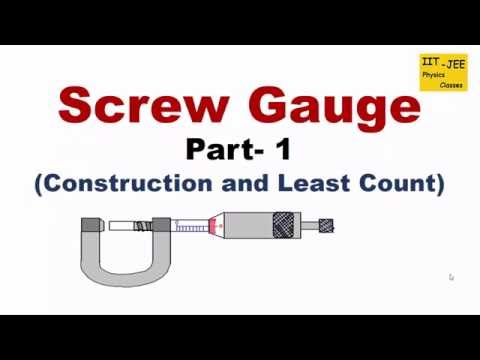 Screw Gauge (Part-1) : Construction & Least Count using Animation, IIT-JEE physics classes