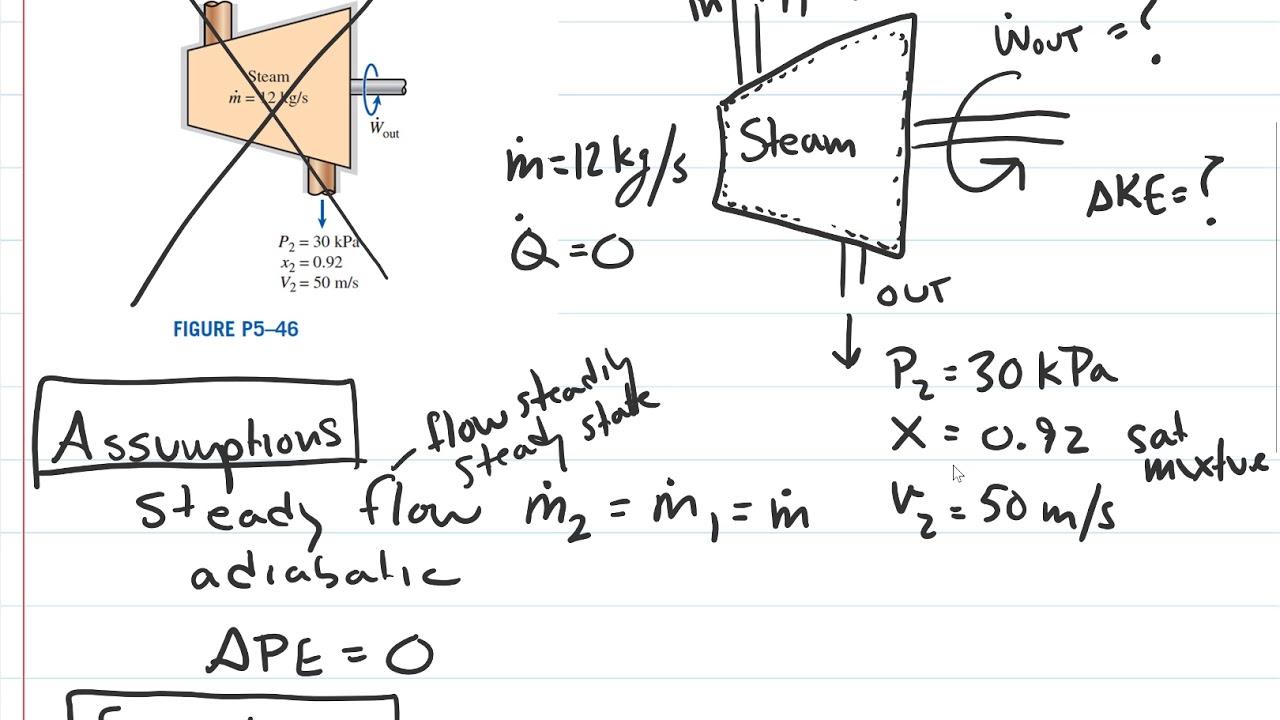 Thermodynamics: Steady Flow Energy Balance (1st Law