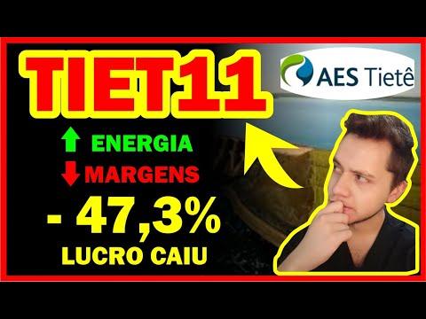 Resultados 3T2020 TIET11 AES TIETE (Lucro Caiu?? +DIVIDENDOS)
