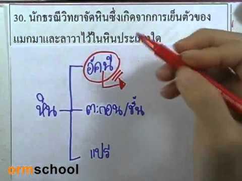 ข้อสอบเข้าม.1 : วิทยาศาสตร์ ตอน27