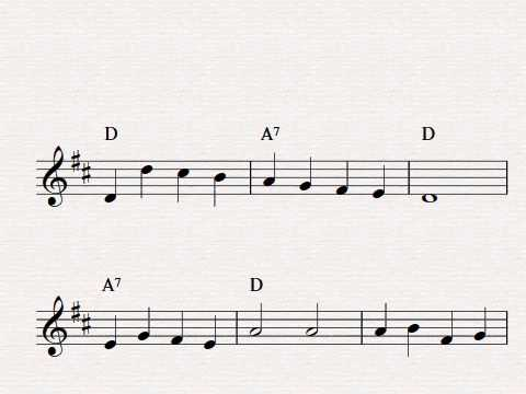 Free easy violin sheet music, Can Can