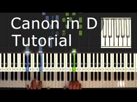 Canon in D  Piano Tutorial Easy  Pachelbel   How To Play Synthesia