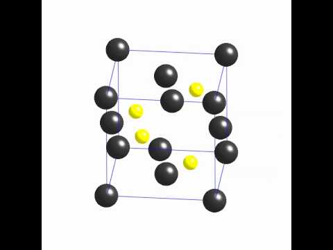 Crystallography: the crystal structure of zinc sulphide (cubic-F form)
