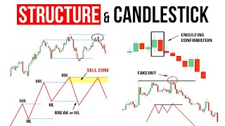How To Trade Market Structure | FOREX