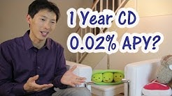 Why Bank CDs are Terrible