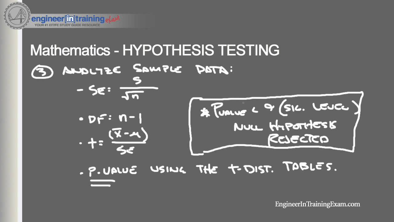 Hypothesis Testing -- Fundamentals of Engineering FE EIT Exam Review